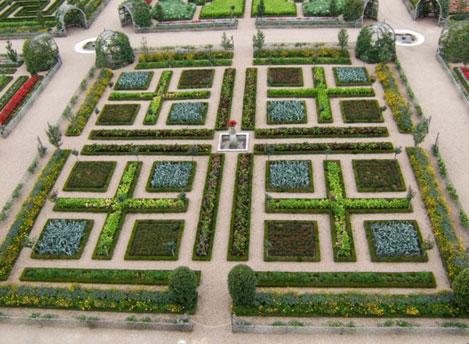 Top Garden Designs in the World